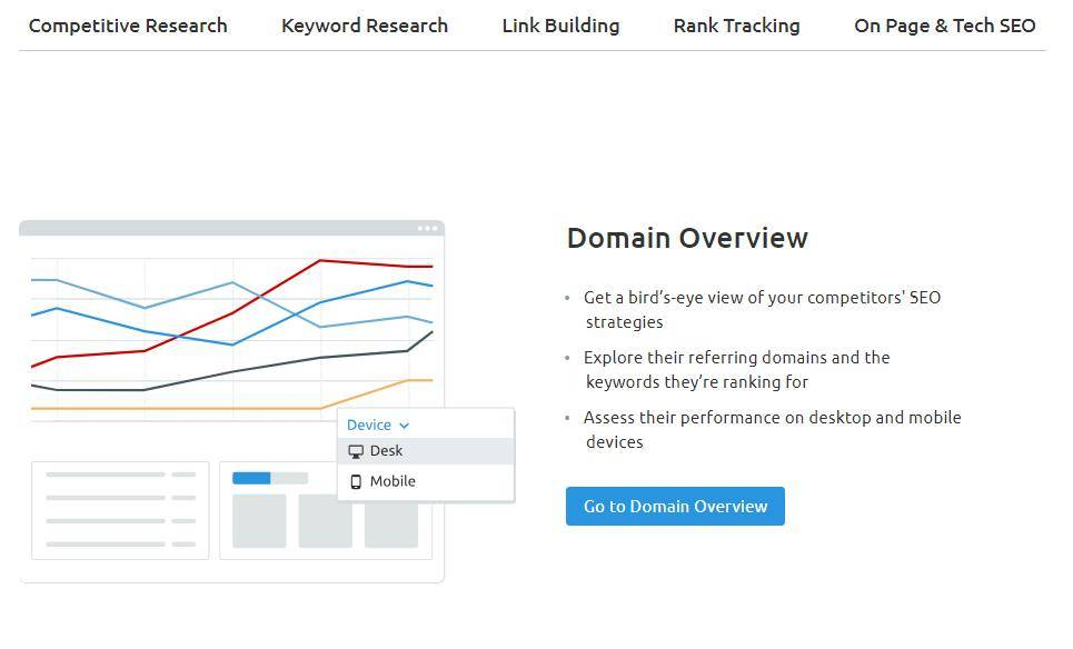 SEMrush SEO Toolkit Domain Overview
