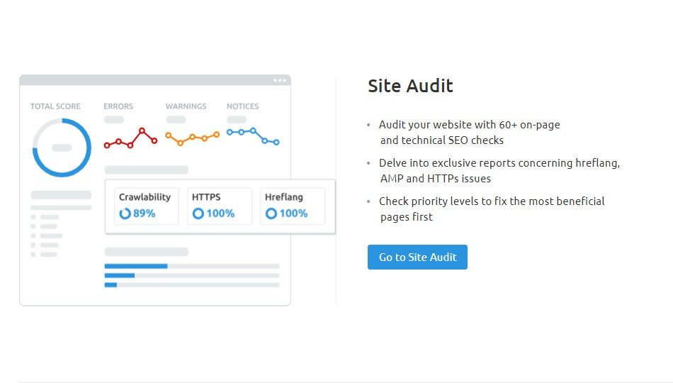 SEMrush SEO Toolkit SIte Audit
