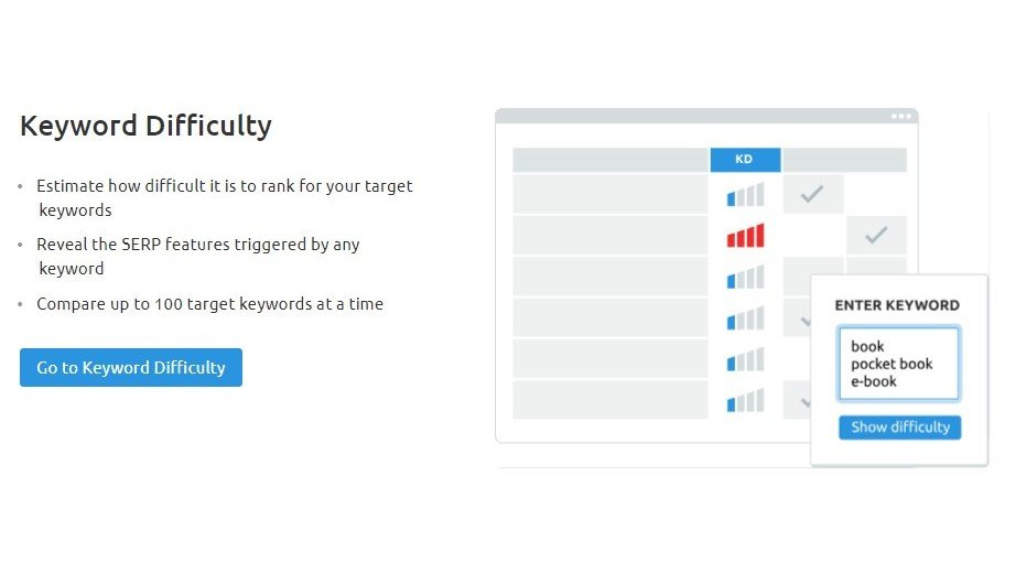 SEO Toolkit Keyword Difficulty